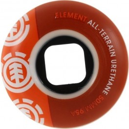 Element Section 95A
